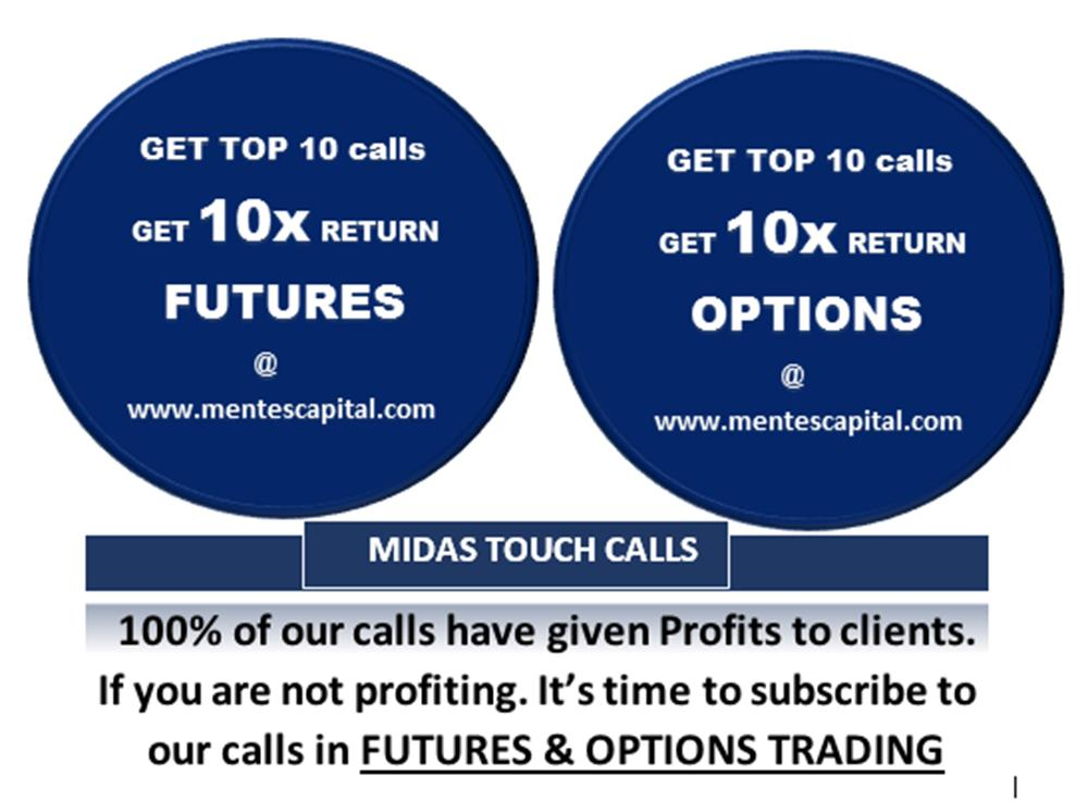 get top 10 calls get 10x return futures and options